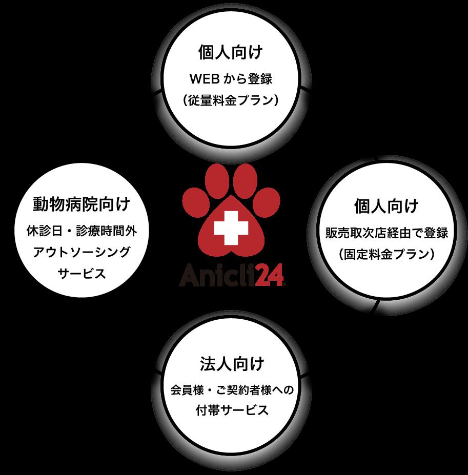 Cherish Life japan